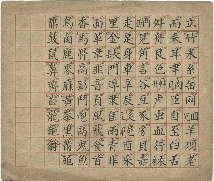 MARTIN Rev W.A.P. The analytical reader. A short method for learning to read and write Chinese. [WITH] A vocabulary of two thousand frequent characters with their most common significations, and the sounds of the Peking dialect.